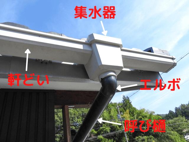 雨樋の構造